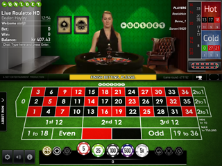 Roulette med riktiga live dealers